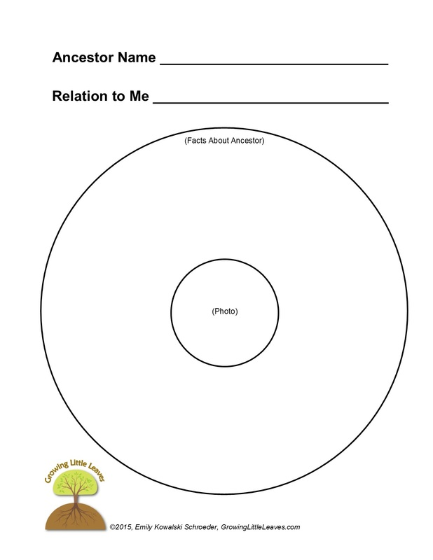 Ancestor Fact Circle Printable // GrowingLittleLeaves.com