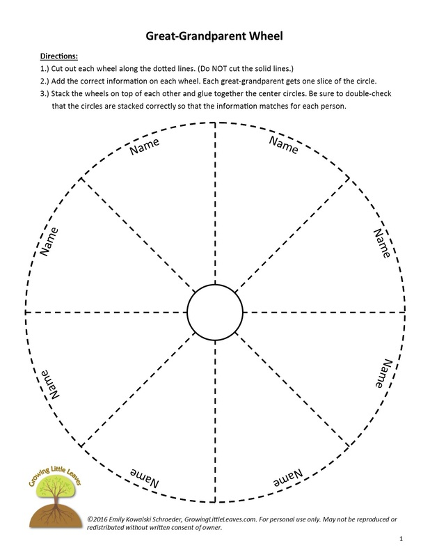 Great Grandparent Wheel Activity And FREE PDF Template From GrowingLittleLeaves