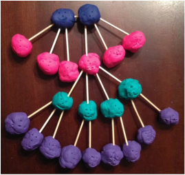 Play Dough Pedigree Chart // GrowingLittleLeaves.com