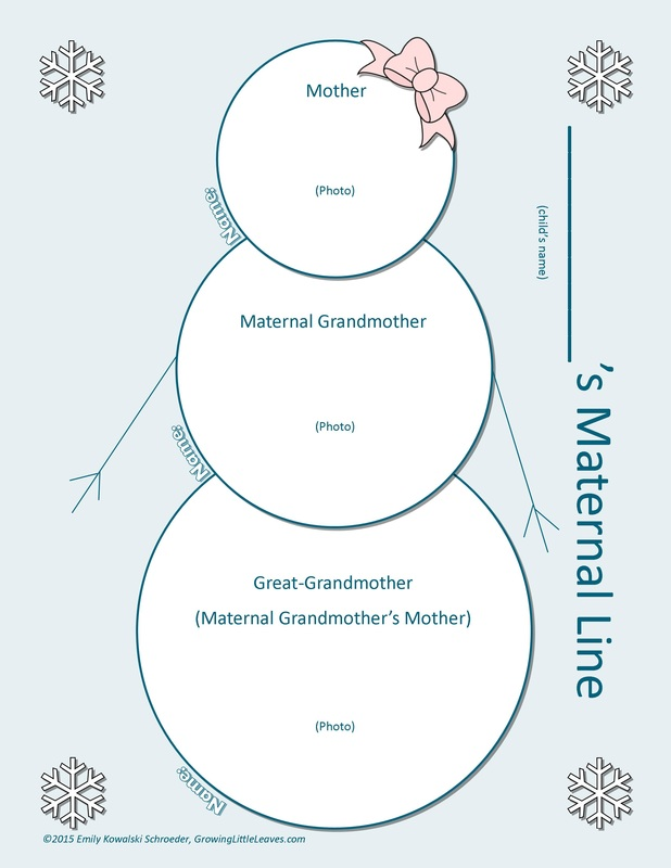 Maternal Paternal Snowmen Printable by GrowingLittleLeaves.com