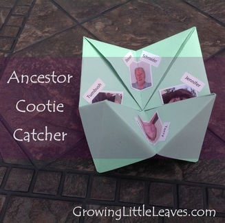 Ancestor Cootie Catcher from GrowingLittleLeaves.com
