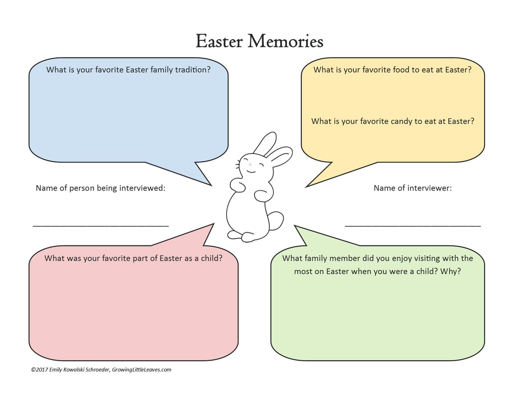 Easter Memories Interview FREE Download // GrowingLittleLeaves.com