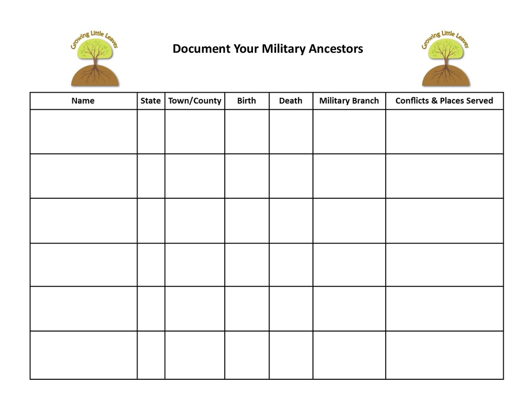 Document Your Military Ancestors FREE Worksheet // GrowingLittleLeaves.com